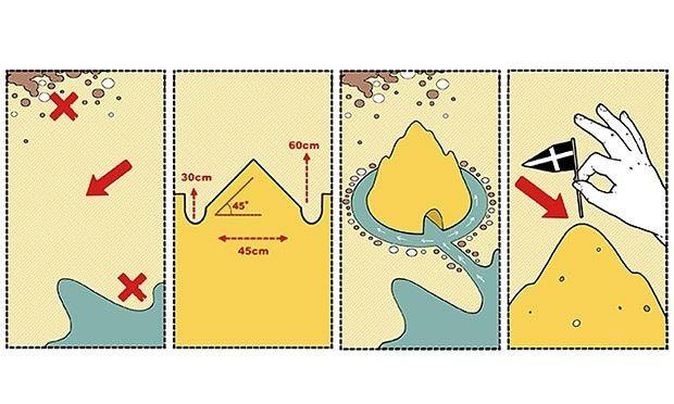 cómo hacer un castillo de arena