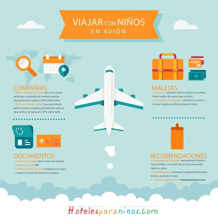 infografica viajar con niños en avion